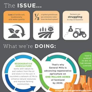 regenerative_agriculture_general_mills-1