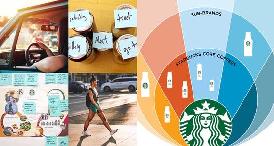 Starbucks_Image_Collage_1